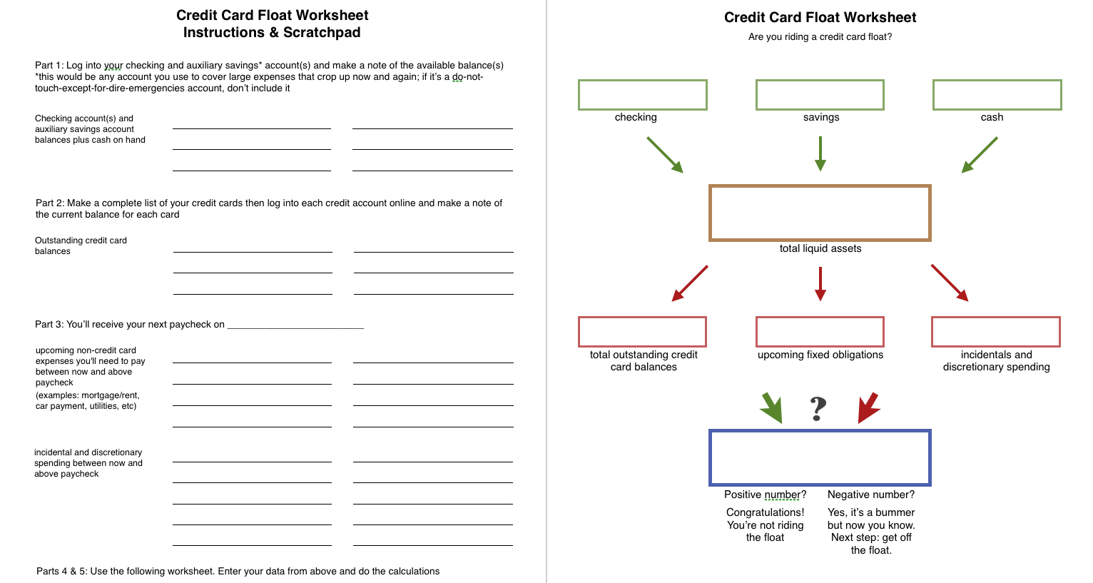 screenshot of a worksheet and instructions for determining credit card float